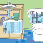 Ahorre dinero con un sistema de reciclaje de agua del lavatorio