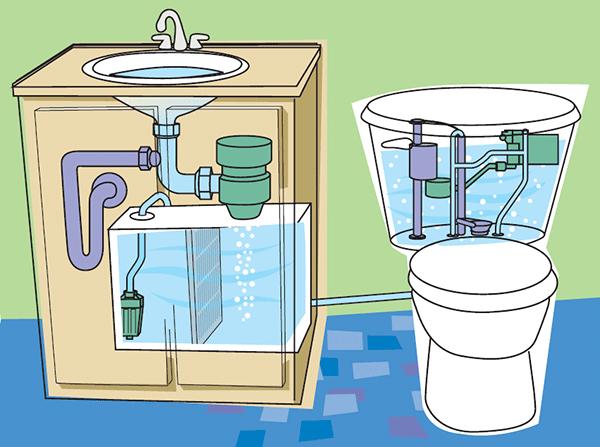 inodoro-lavatorio-1